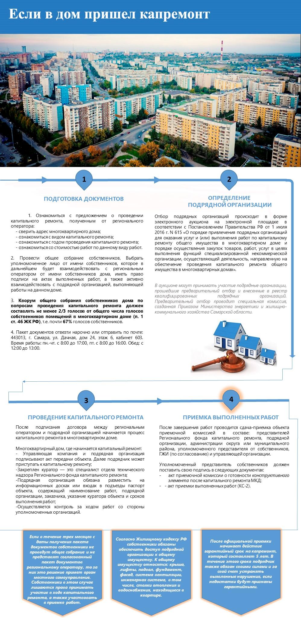 Инструкция по организации капитального ремонта в образовательных учреждениях